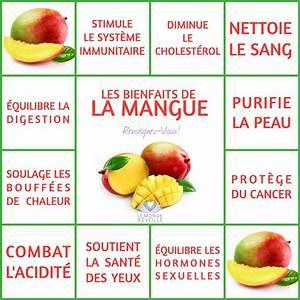 les bienfaits de la mangue