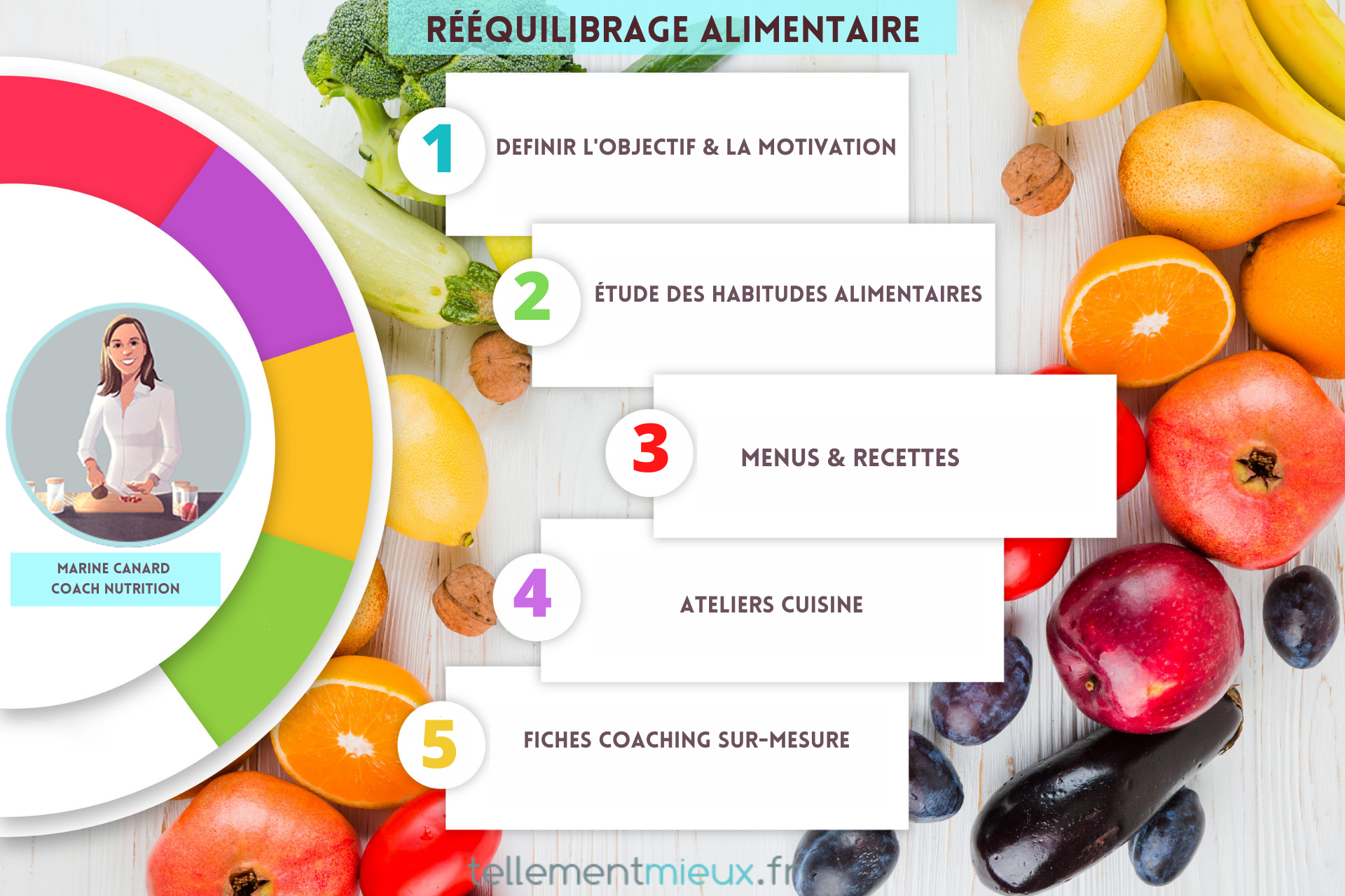 reequilibrage alimentaire coaching
